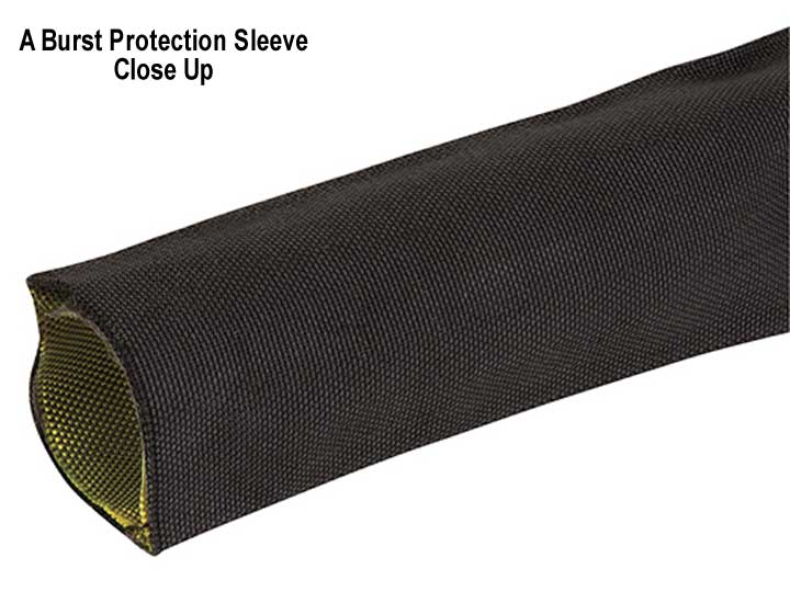 burst protection sleeve